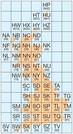 British National Grid